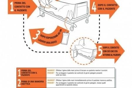 Giornata mondiale dell'igiene delle mani  in Ausl Romagna